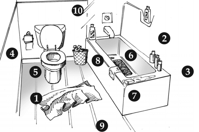 Home Safety Assessment